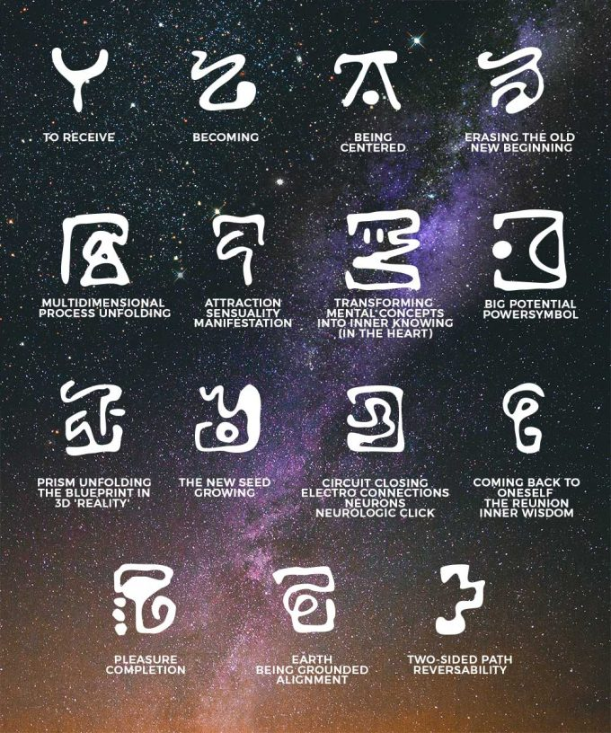 Language of Light Symbols