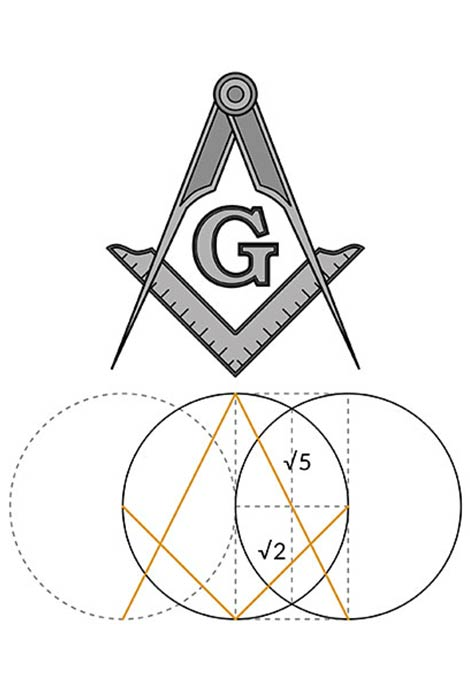 Vesica Piscis - A lot of knowledge in two circles | Sacred Creation